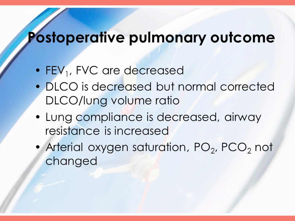 Postoperative pulmonary outcome FEV 1, FVC are decreased DLCO is decreased but normal corrected DLCO/lung volume ratio Lung compliance is decreased, airway resistance is increased Arterial oxygen saturation, PO 2, PCO 2 not changed