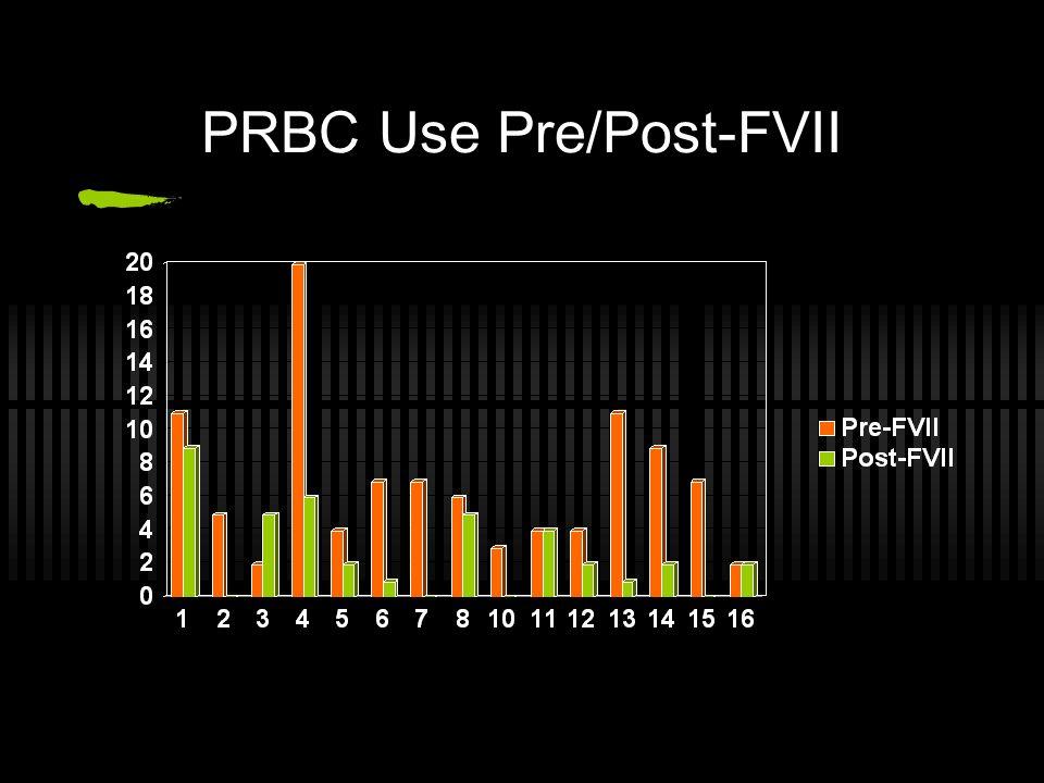 PRBC Use Pre/Post-FVII