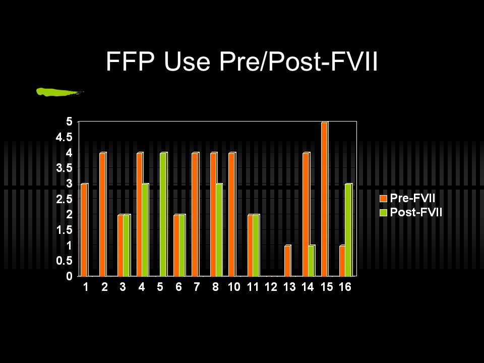 FFP Use Pre/Post-FVII