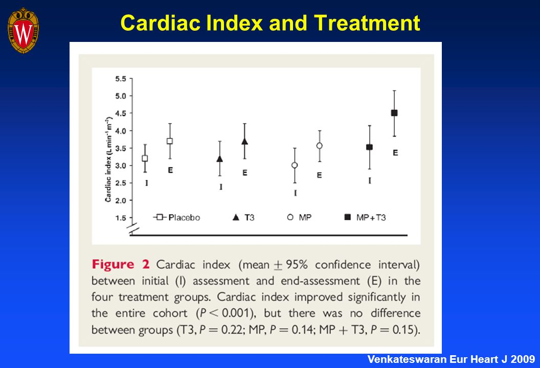 Venkateswaran Eur Heart J 2009 Cardiac Index and Treatment