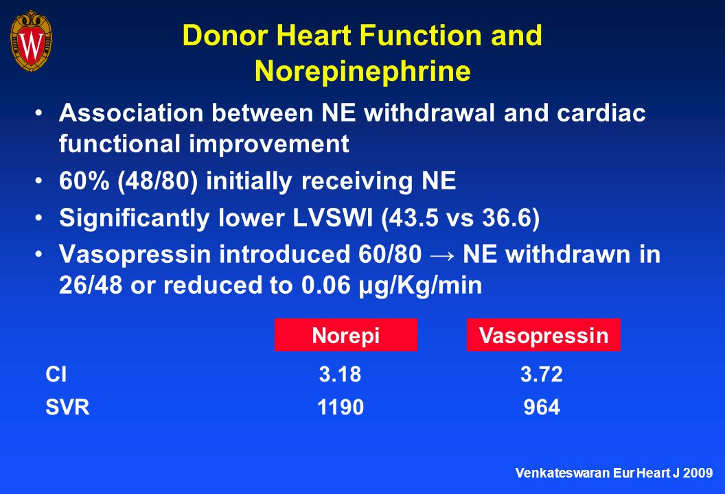 Donor Heart Function and Norepinephrine Association between NE withdrawal and cardiac functional improvement 60% (48/80) initially receiving NE Significantly lower LVSWI (43.5 vs 36.6) Vasopressin introduced 60/80 → NE withdrawn in 26/48 or reduced to 0.06 μg/Kg/min CI3.183.72 SVR1190964 NorepiVasopressin Venkateswaran Eur Heart J 2009