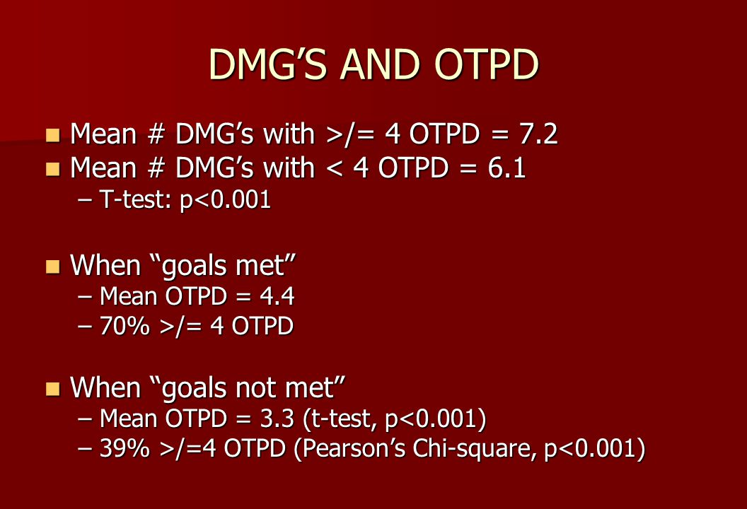 DMG'S AND OTPD Mean # DMG's with >/= 4 OTPD = 7.2 Mean # DMG's with >/= 4 OTPD = 7.2 Mean # DMG's with < 4 OTPD = 6.1 Mean # DMG's with < 4 OTPD = 6.1 –T-test: p<0.001 When goals met When goals met –Mean OTPD = 4.4 –70% >/= 4 OTPD When goals not met When goals not met –Mean OTPD = 3.3 (t-test, p<0.001) –39% >/=4 OTPD (Pearson's Chi-square, p /=4 OTPD (Pearson's Chi-square, p<0.001)