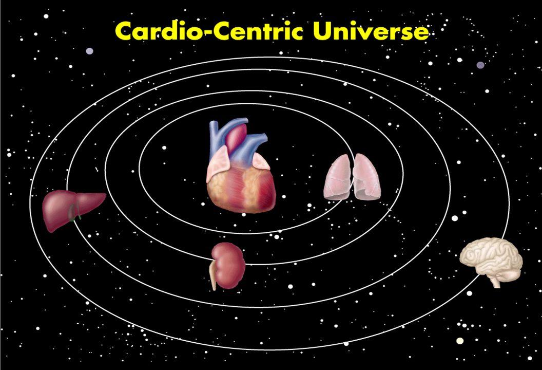 Cardiac Transplant Continuum Mechanism Catecholamine Hypothesis Autonomic Surge MVO 2 supply demand imbalance Endocrinopathy  Coronary perfusion Aerobic  Anerobic NEURO INJURY BRAIN DEATH DONOR Approach StandardPretreatment .
