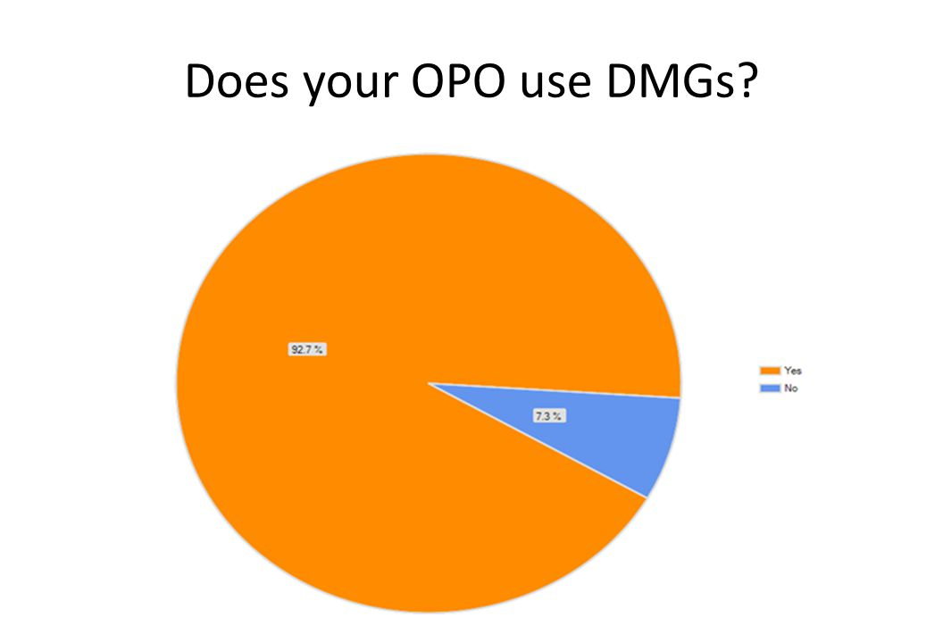 Does your OPO use DMGs