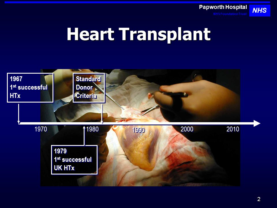 3 NUMBER OF HEART TRANSPLANTS REPORTED BY YEAR ISHLT 2008 NOTE: This figure includes only the heart transplants that are reported to the ISHLT Transplant Registry.