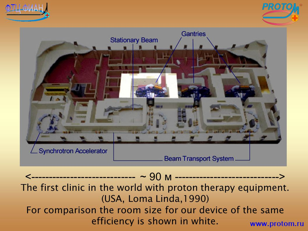The first clinic in the world with proton therapy equipment. (USA, Loma Linda,1990) For comparison the room size for our device of the same efficiency