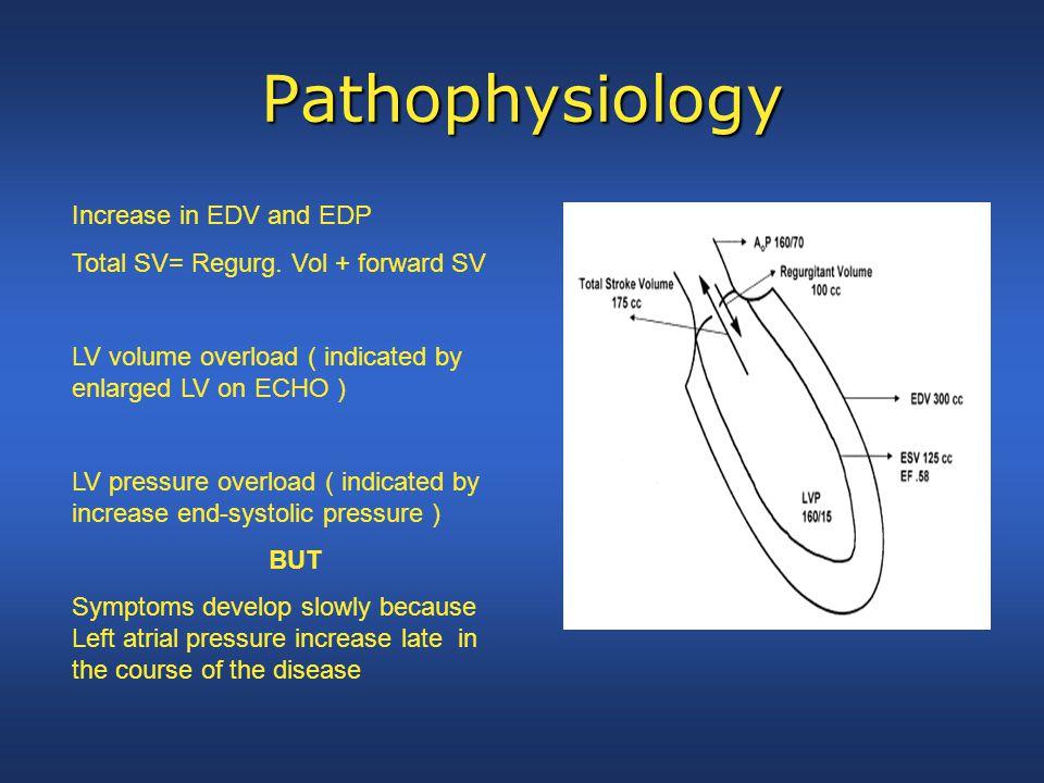 Pathophysiology Increase in EDV and EDP Total SV= Regurg. Vol + forward SV LV volume overload ( indicated by enlarged LV on ECHO ) LV pressure overloa