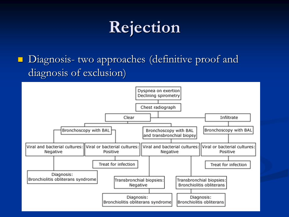 Rejection Diagnosis- two approaches (definitive proof and diagnosis of exclusion) Diagnosis- two approaches (definitive proof and diagnosis of exclusion)