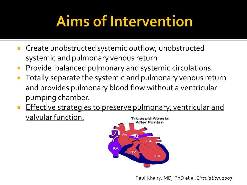  Create unobstructed systemic outflow, unobstructed systemic and pulmonary venous return  Provide balanced pulmonary and systemic circulations.  To