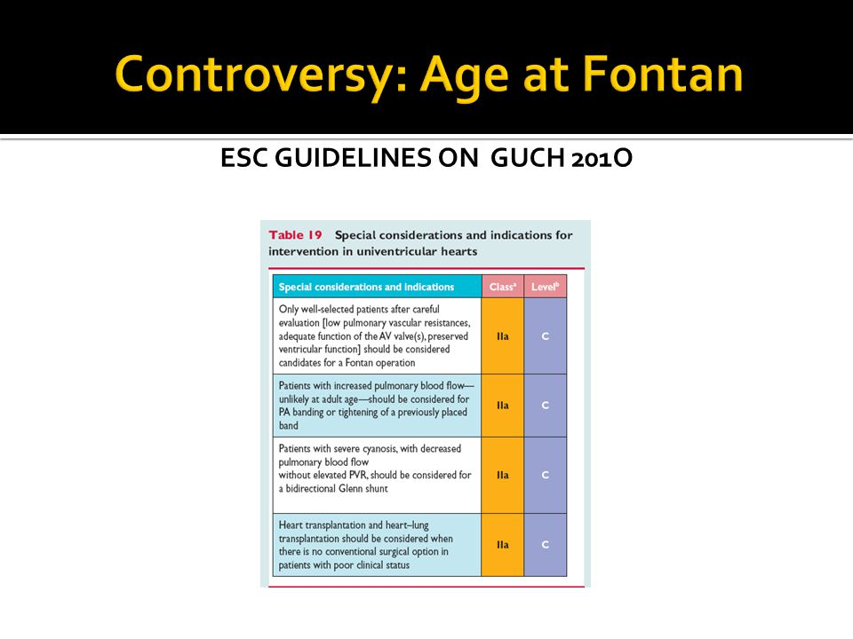 ESC GUIDELINES ON GUCH 201O