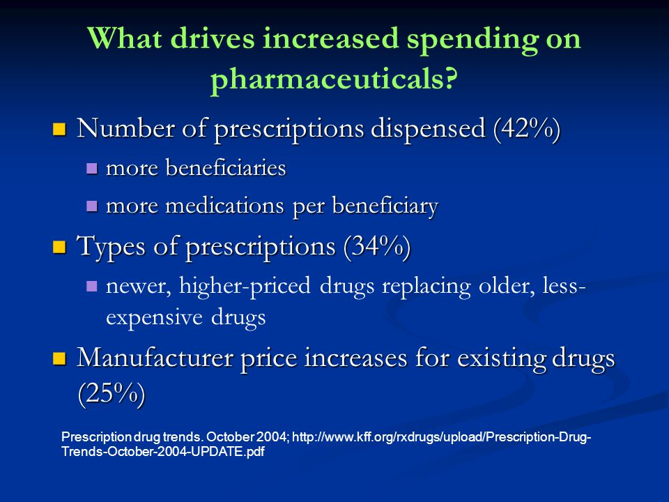What drives increased spending on pharmaceuticals.