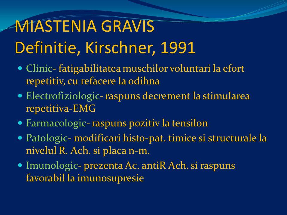 MIASTENIA GRAVIS Definitie, Kirschner, 1991 Clinic- fatigabilitatea muschilor voluntari la efort repetitiv, cu refacere la odihna Electrofiziologic- raspuns decrement la stimularea repetitiva-EMG Farmacologic- raspuns pozitiv la tensilon Patologic- modificari histo-pat.