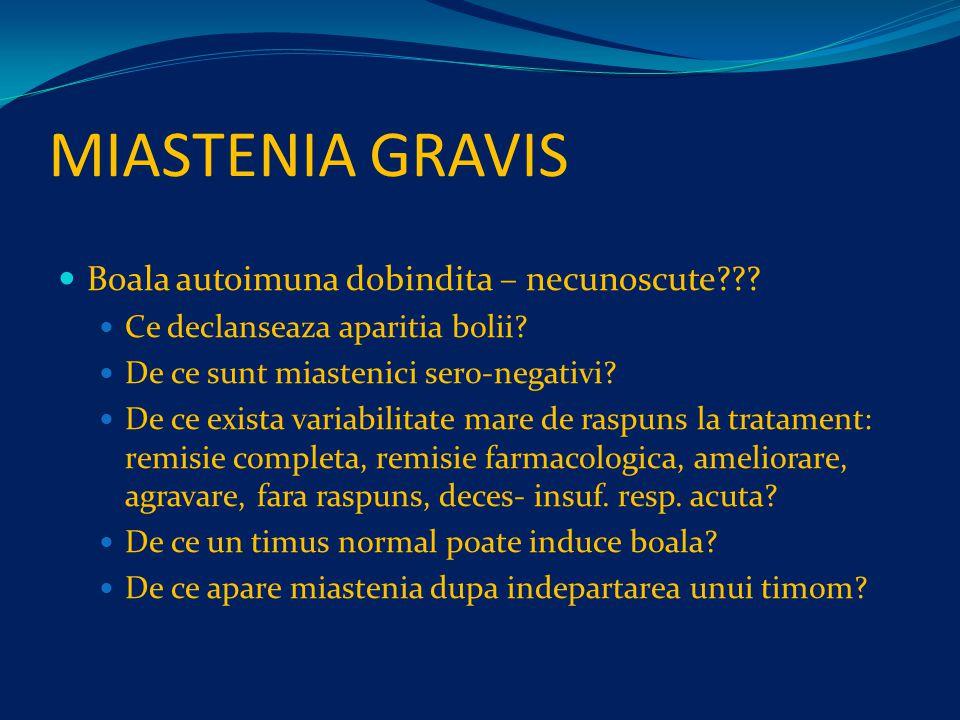MIASTENIA GRAVIS Boala autoimuna dobindita – necunoscute .