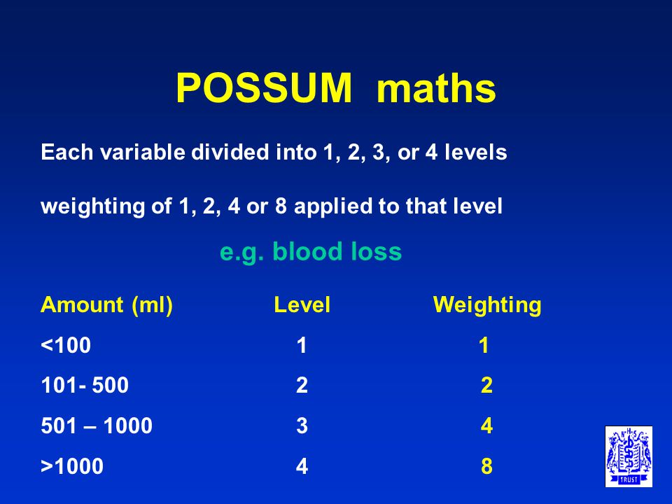 POSSUM maths Each variable divided into 1, 2, 3, or 4 levels weighting of 1, 2, 4 or 8 applied to that level Amount (ml) <100 101- 500 501 – 1000 >100