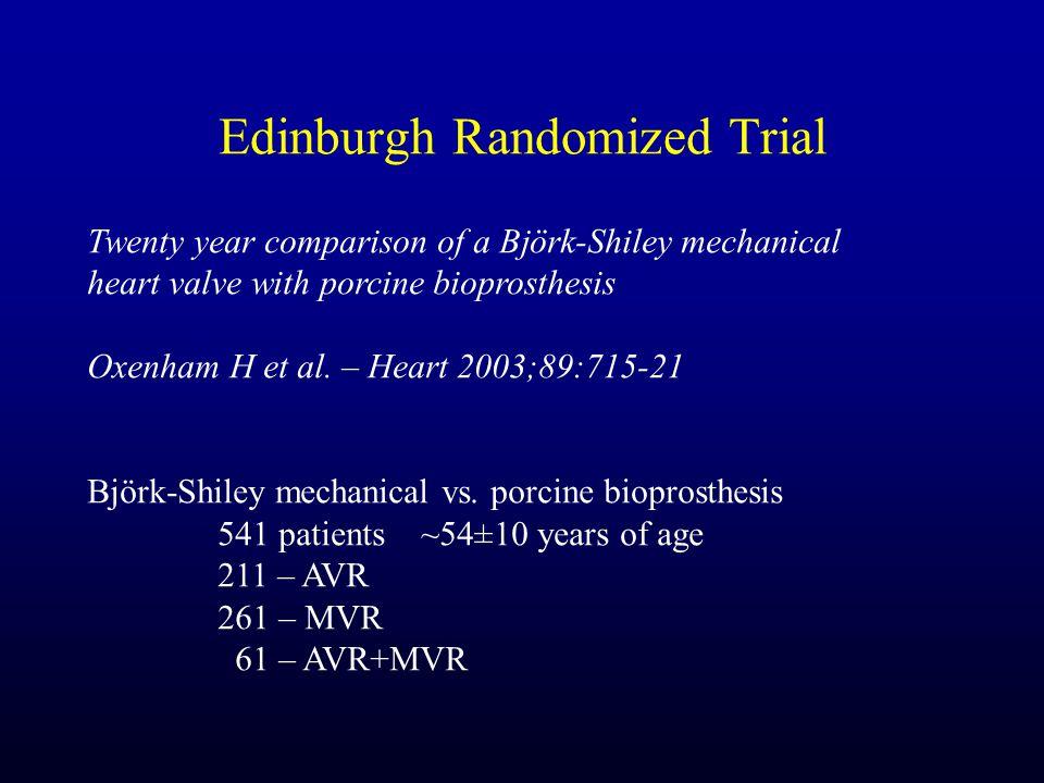Edinburgh Randomized Trial Twenty year comparison of a Björk-Shiley mechanical heart valve with porcine bioprosthesis Oxenham H et al.