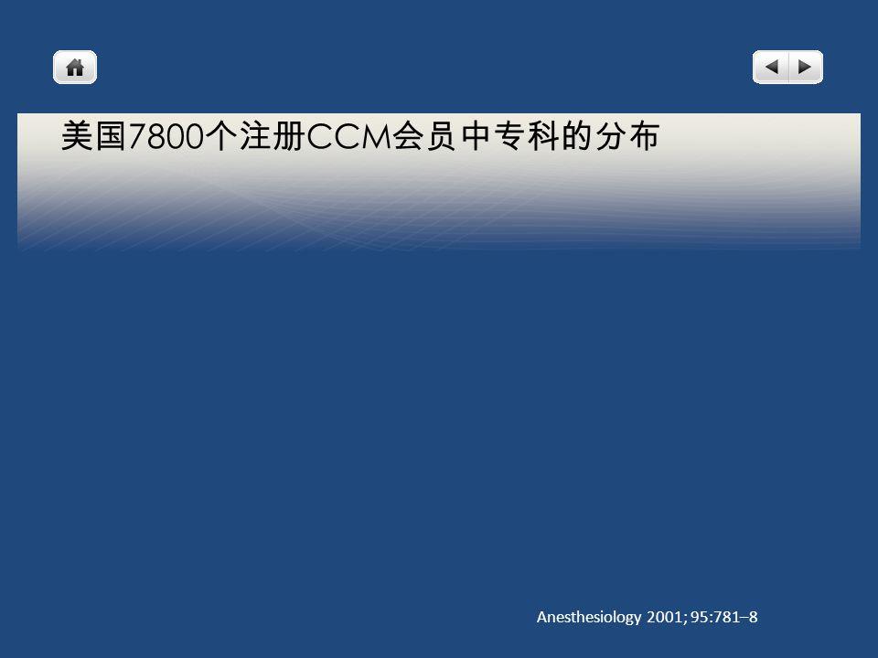 美国 7800 个注册 CCM 会员中专科的分布 Anesthesiology 2001; 95:781–8