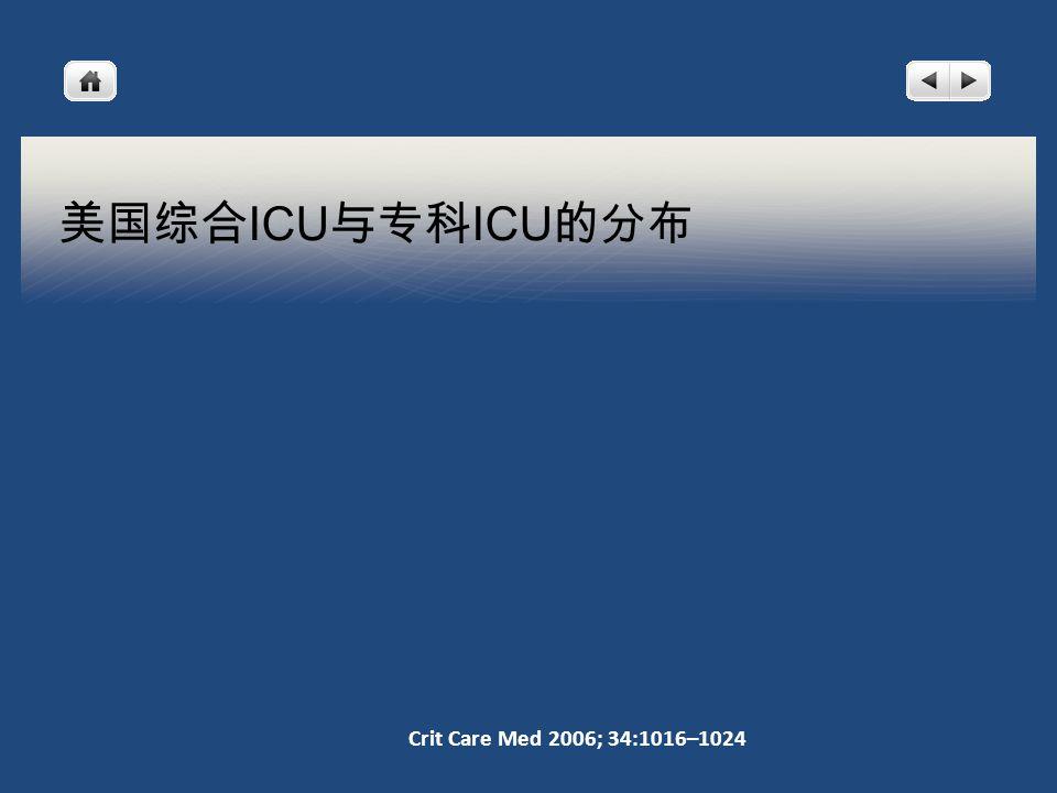 美国综合 ICU 与专科 ICU 的分布 Crit Care Med 2006; 34:1016–1024
