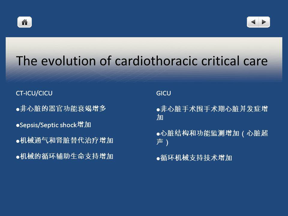 The evolution of cardiothoracic critical care CT-ICU/CICU 非心脏的器官功能衰竭增多 Sepsis/Septic shock 增加 机械通气和肾脏替代治疗增加 机械的循环辅助生命支持增加 GICU 非心脏手术围手术期心脏并发症增 加 心脏结构和功能监测增加(心脏超 声) 循环机械支持技术增加