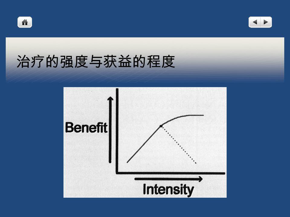 治疗的强度与获益的程度