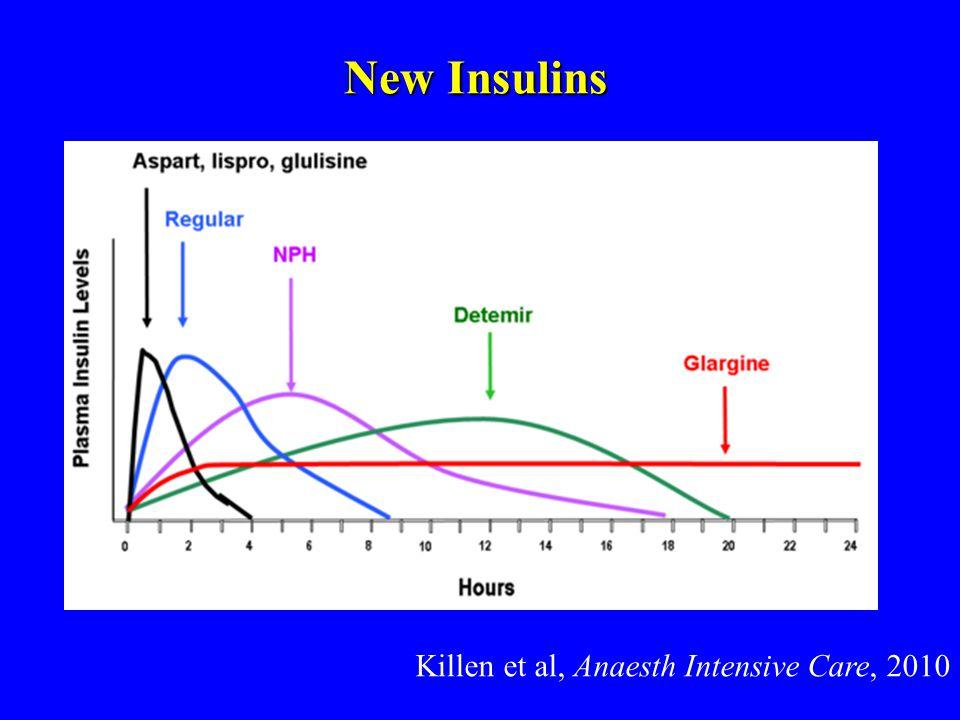 New Insulins Killen et al, Anaesth Intensive Care, 2010