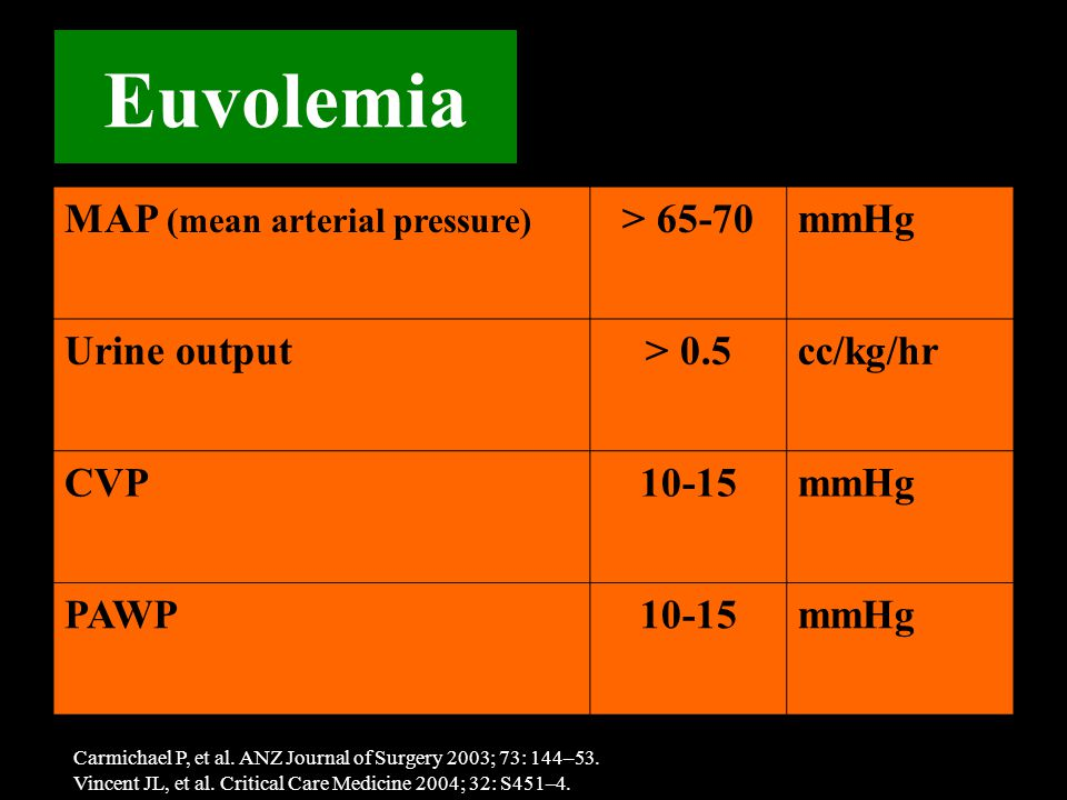 Hypovolemia & ↓ O 2 delivery : renal medulla ischemic ATN Volume status monitoring Hypervolemia Debating: Crystalloids vs Colloids Debating: Hydroxyethyl starch (HES) Volume Status