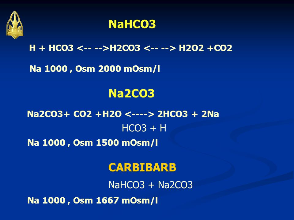 NaHCO3 H + HCO3 H2CO3 H2O2 +CO2 Na 1000, Osm 2000 mOsm/l Na2CO3 Na2CO3+ CO2 +H2O 2HCO3 + 2Na HCO3 + H Na 1000, Osm 1500 mOsm/l CARBIBARB NaHCO3 + Na2CO3 Na 1000, Osm 1667 mOsm/l