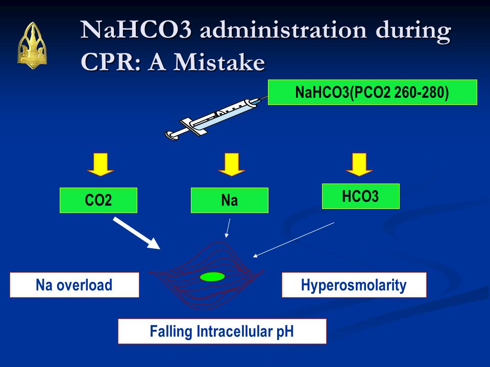 NaHCO3 administration during CPR: A Mistake NaHCO3(PCO2 260-280) CO2 HCO3 Na Falling Intracellular pH HyperosmolarityNa overload