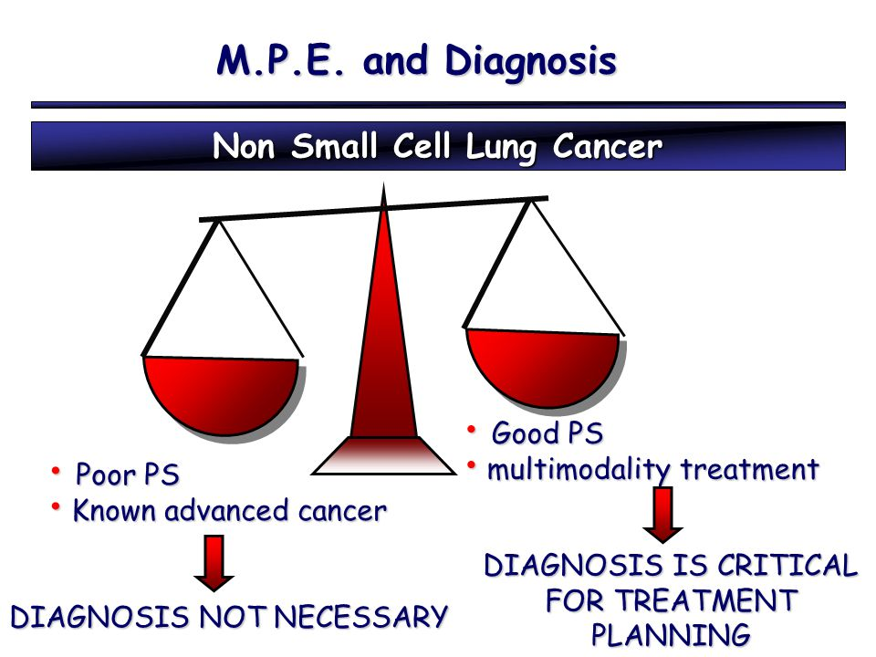 M.P.E. and Diagnosis Non Small Cell Lung Cancer Poor PS Poor PS Known advanced cancer Known advanced cancer DIAGNOSIS NOT NECESSARY Good PS Good PS mu