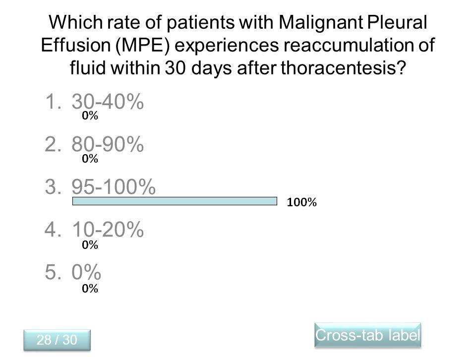 M.P.E. and Treatment 1) THERAPEUTIC THORACENTESIS 2) PLEURODESIS
