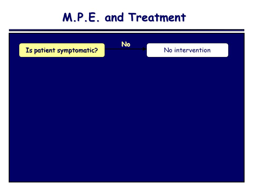 M.P.E. and Treatment Is patient symptomatic? No intervention No