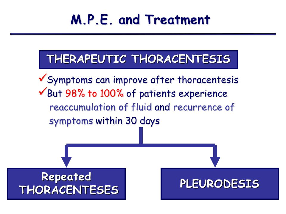 M.P.E. and Treatment THERAPEUTIC THORACENTESIS Symptoms can improve after thoracentesis Symptoms can improve after thoracentesis But 98% to 100% of pa