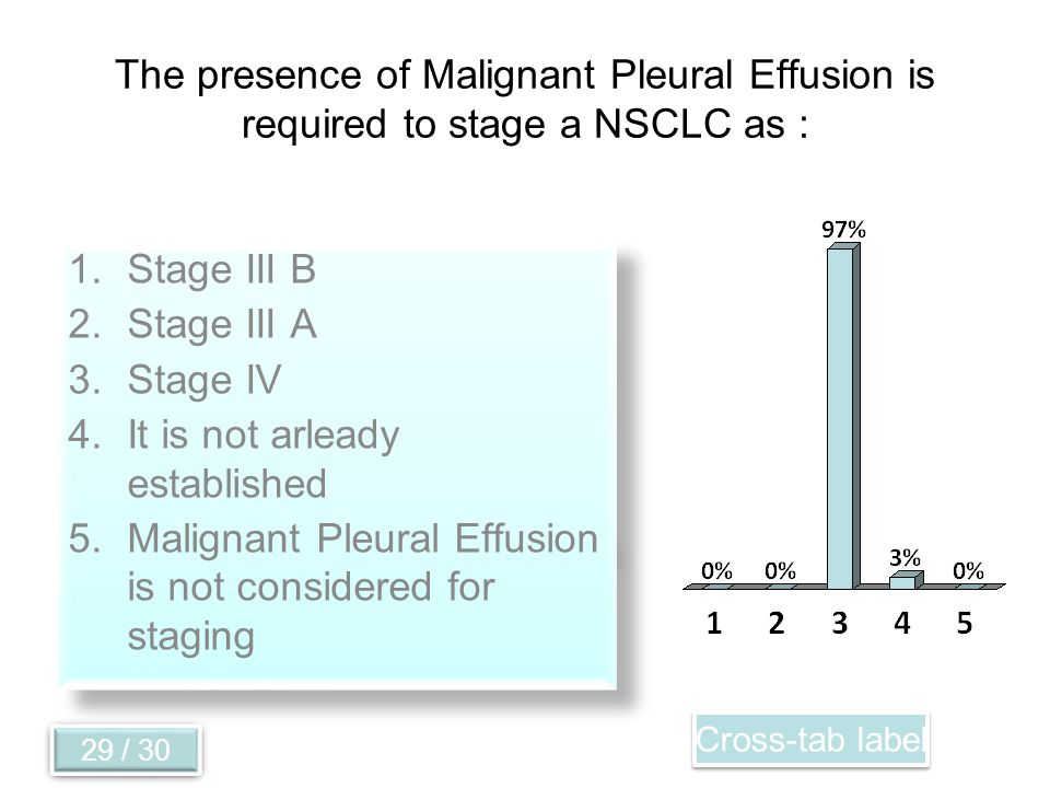 M.P.E. and Diagnosis Does the presence of M.P.E. add prognostic and therapeutic informations?