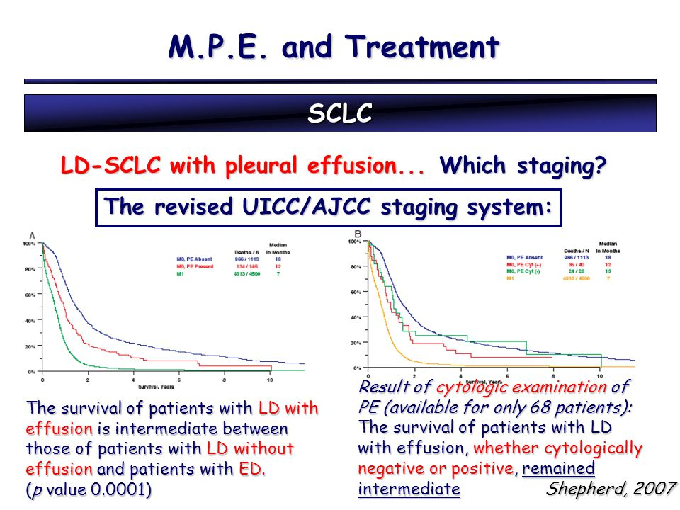 LD-SCLC with pleural effusion...Which staging? LD-SCLC with pleural effusion... Which staging? SCLC The revised UICC/AJCC staging system: The survival