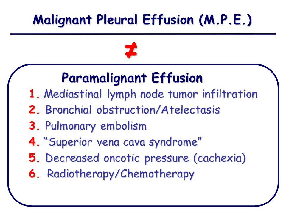 NSCLC with M.P.E: Prognosis Patients with M.P.E.