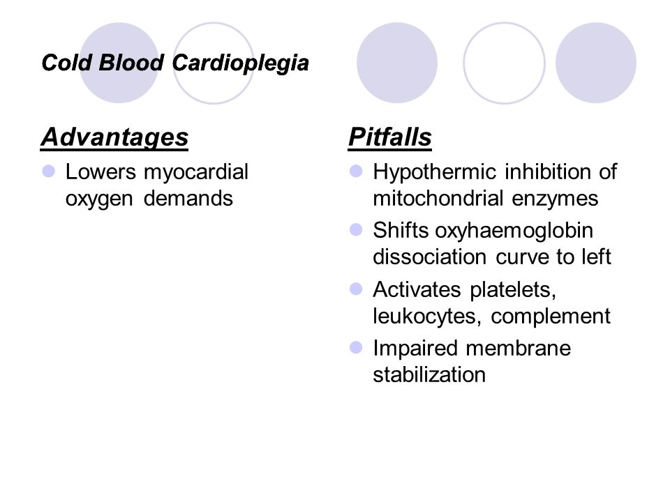 Cold Blood Cardioplegia Advantages Lowers myocardial oxygen demands Pitfalls Hypothermic inhibition of mitochondrial enzymes Shifts oxyhaemoglobin dis