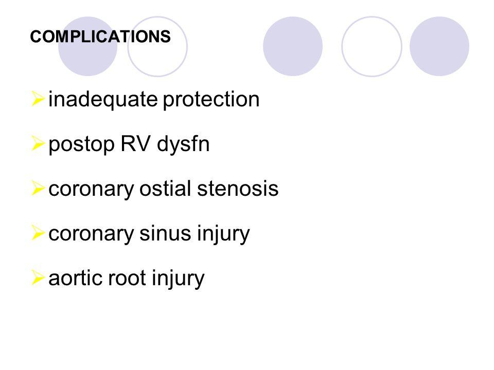 COMPLICATIONS  inadequate protection  postop RV dysfn  coronary ostial stenosis  coronary sinus injury  aortic root injury