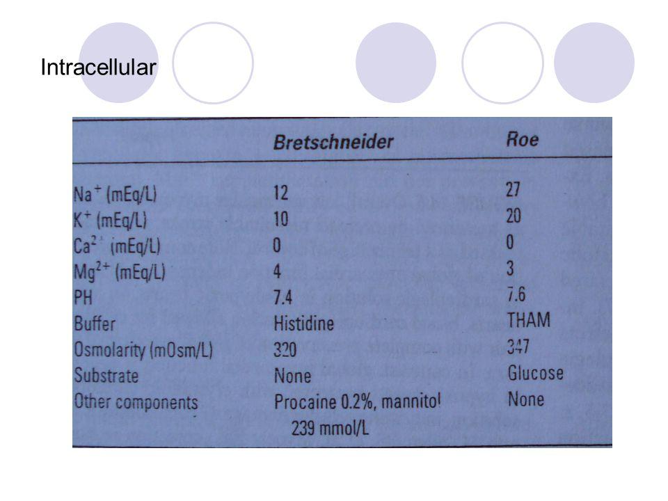 Cardioplegic Route antegrade (aorta) retrograde (coronary sinus) Combined (ante/retro)