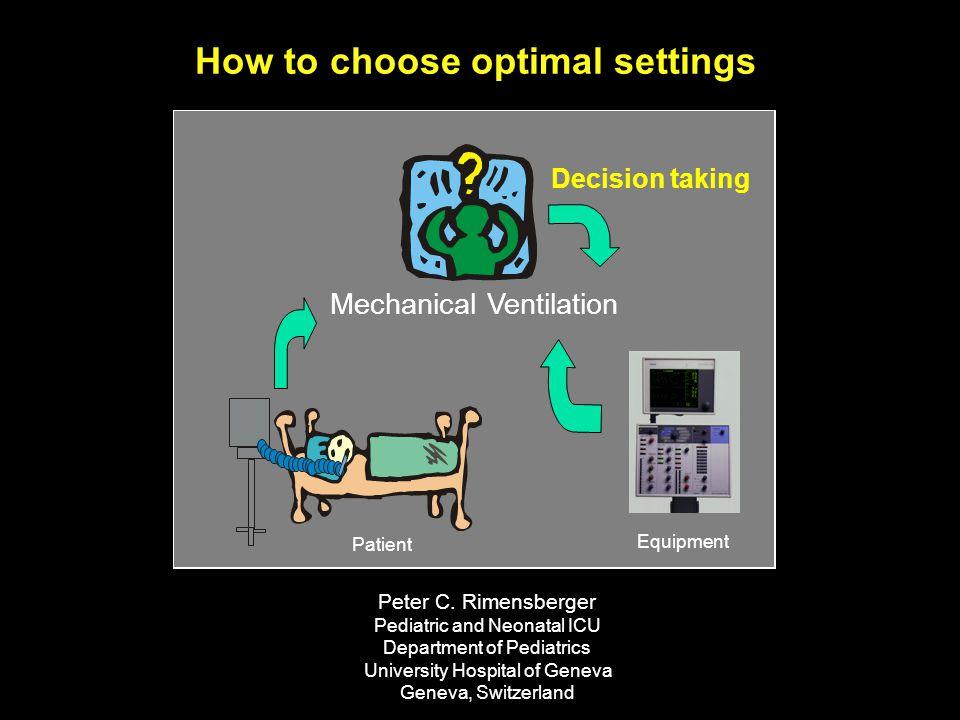 Oxygenation Rimensberger PC Crit Care Med 1999; 27:1946-52 optimal-PEEP recruited vol.