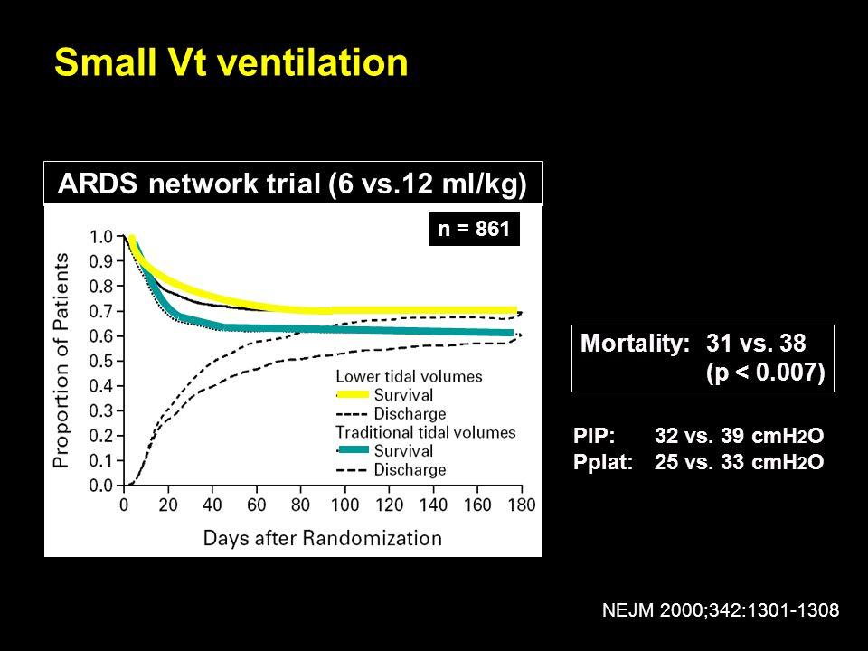 Heterogeneous: Injured Lung Alveolar Overdistension into the Area of the Collapsed Alveoli