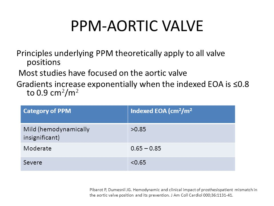 PPM-AORTIC VALVE Principles underlying PPM theoretically apply to all valve positions Most studies have focused on the aortic valve Gradients increase