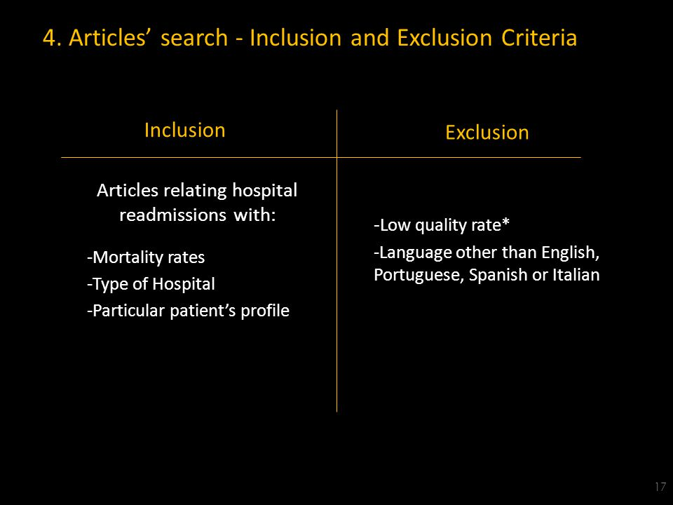 Inclusion Articles relating hospital readmissions with: -Mortality rates -Type of Hospital -Particular patient's profile Exclusion - Low quality rate* -Language other than English, Portuguese, Spanish or Italian 4.