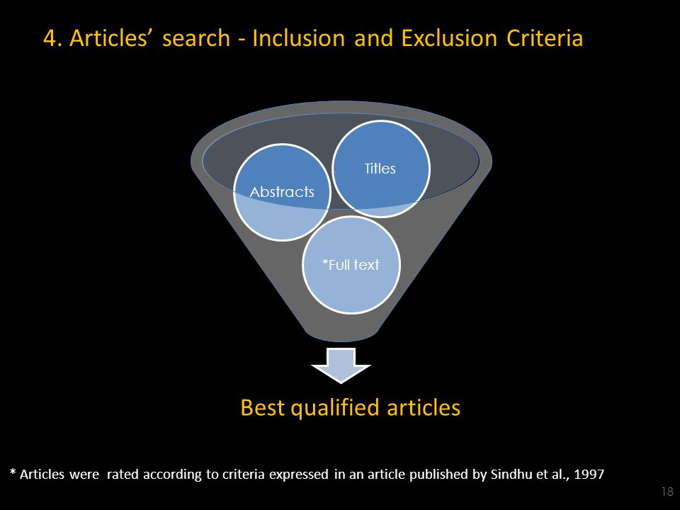 * Articles were rated according to criteria expressed in an article published by Sindhu et al., 1997 Best qualified articles *Full textAbstractsTitles 4.