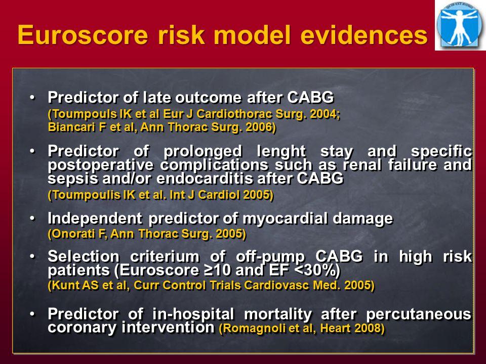 Predictor of late outcome after CABG (Toumpouls IK et al Eur J Cardiothorac Surg.