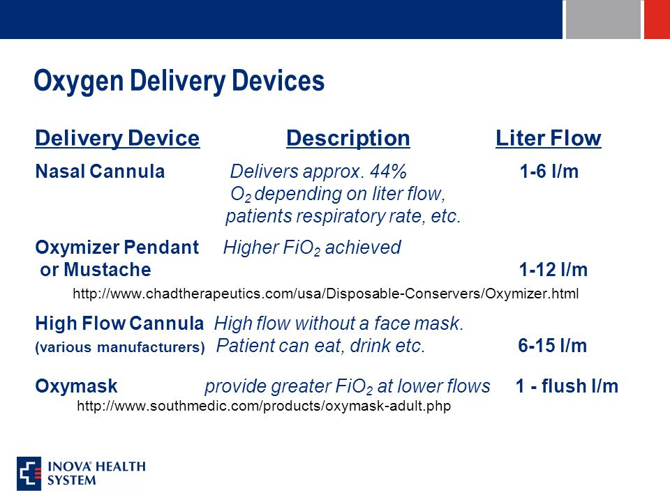 Oxygen Delivery Devices Delivery Device Description Liter Flow Nasal Cannula Delivers approx.