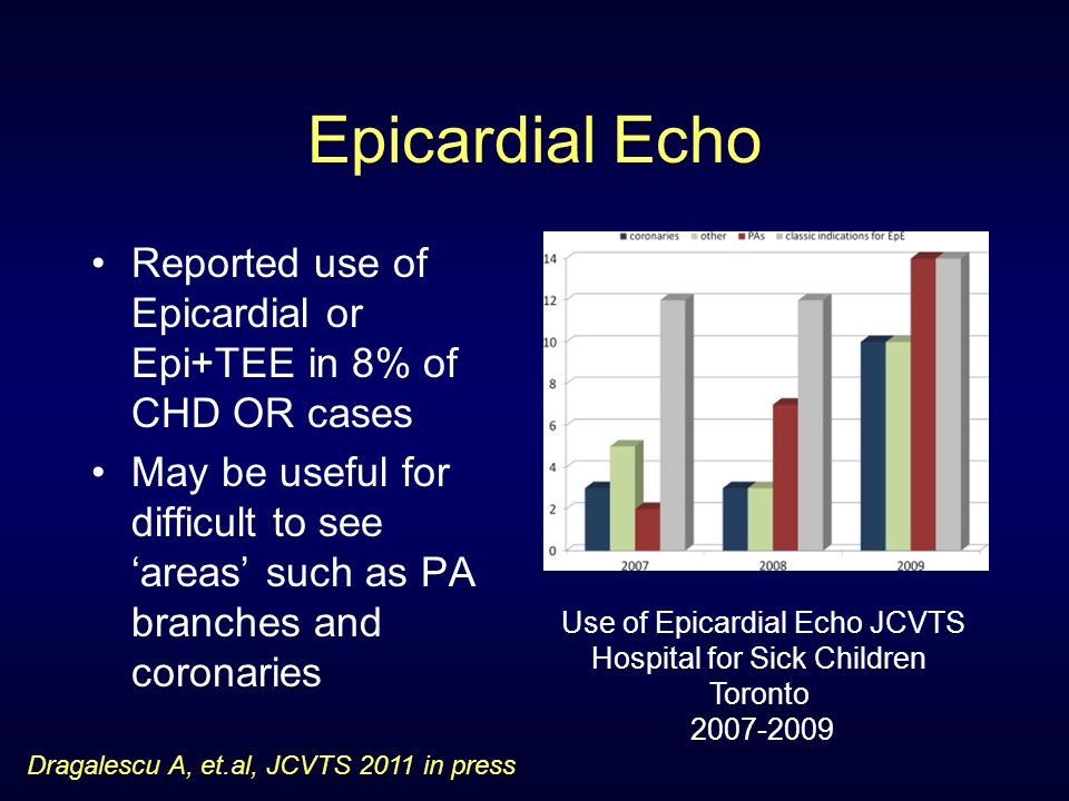 Epicardial Echo Reported use of Epicardial or Epi+TEE in 8% of CHD OR cases May be useful for difficult to see 'areas' such as PA branches and coronaries Use of Epicardial Echo JCVTS Hospital for Sick Children Toronto 2007-2009 Dragalescu A, et.al, JCVTS 2011 in press