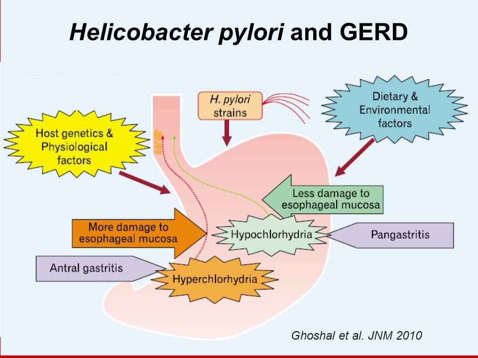 Helicobacter pylori and GERD Ghoshal et al. JNM 2010
