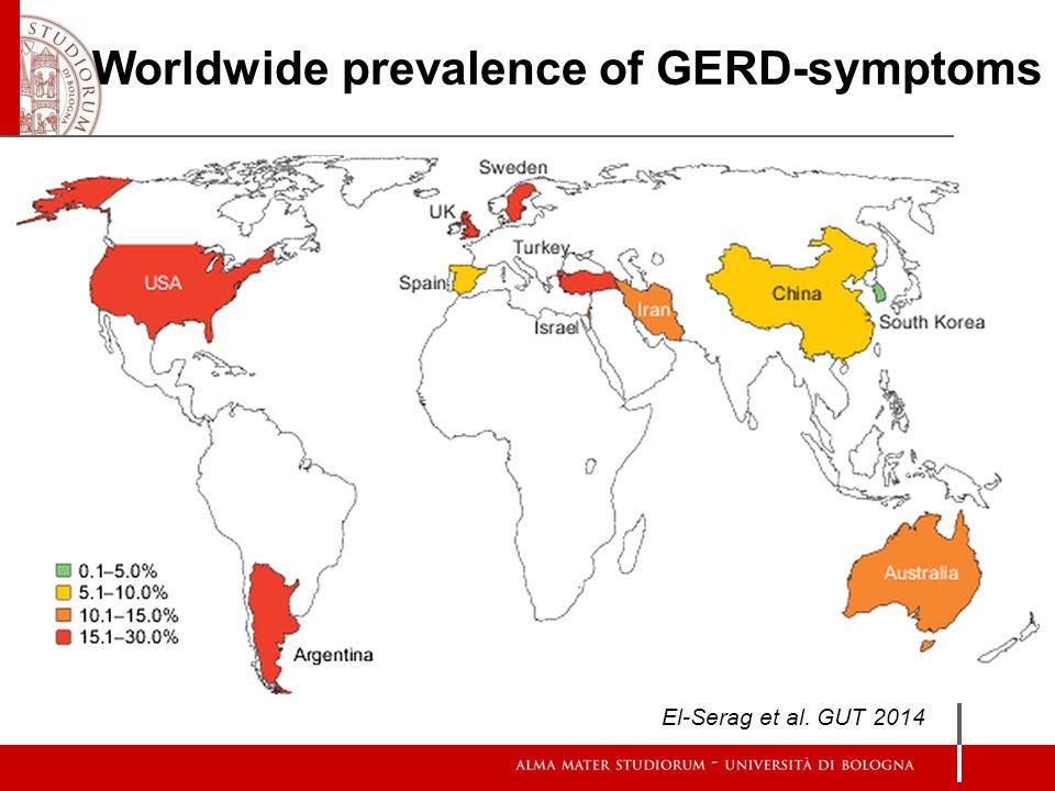 Worldwide prevalence of GERD-symptoms El-Serag et al. GUT 2014