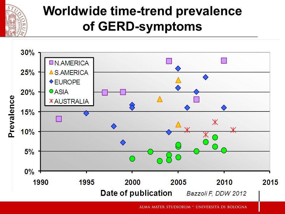 Worldwide time-trend prevalence of GERD-symptoms Date of publication Prevalence Bazzoli F, DDW 2012