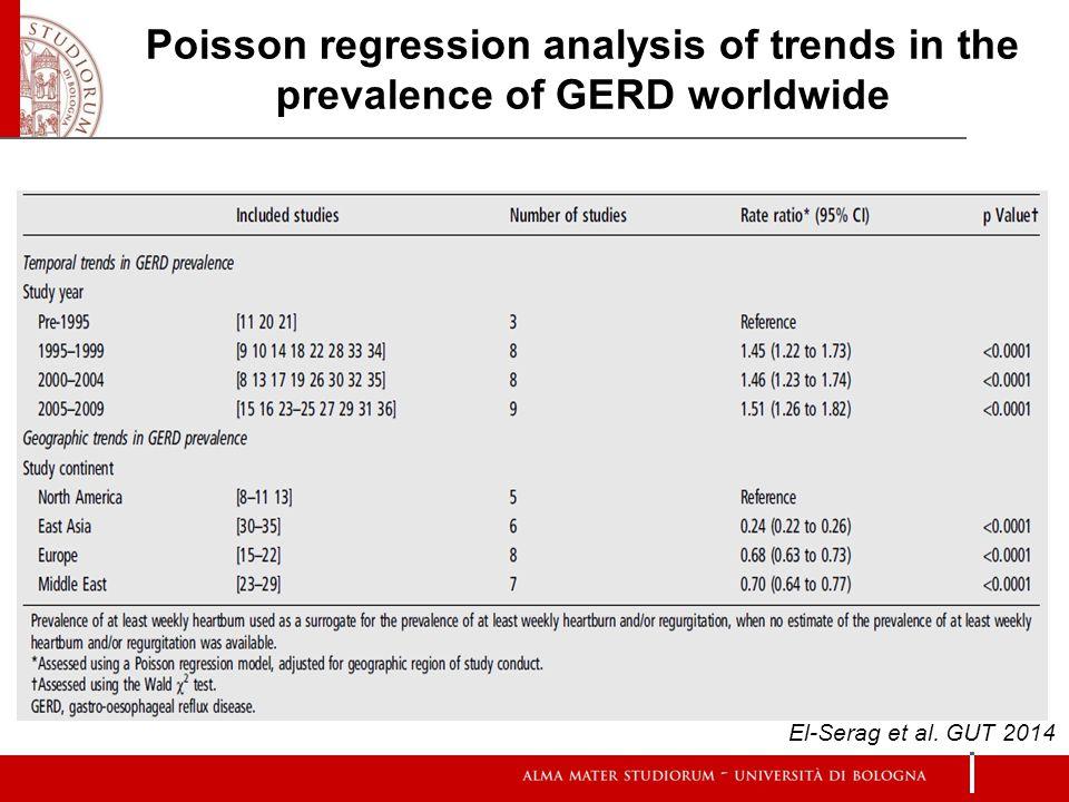 Poisson regression analysis of trends in the prevalence of GERD worldwide El-Serag et al. GUT 2014
