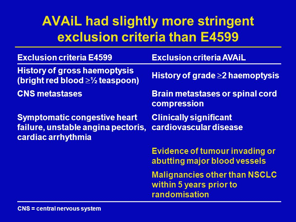 AVAiL had slightly more stringent exclusion criteria than E4599 Exclusion criteria E4599Exclusion criteria AVAiL History of gross haemoptysis (bright